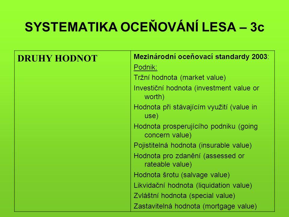 SYSTEMATIKA OCEŇOVÁNÍ LESA – 3c