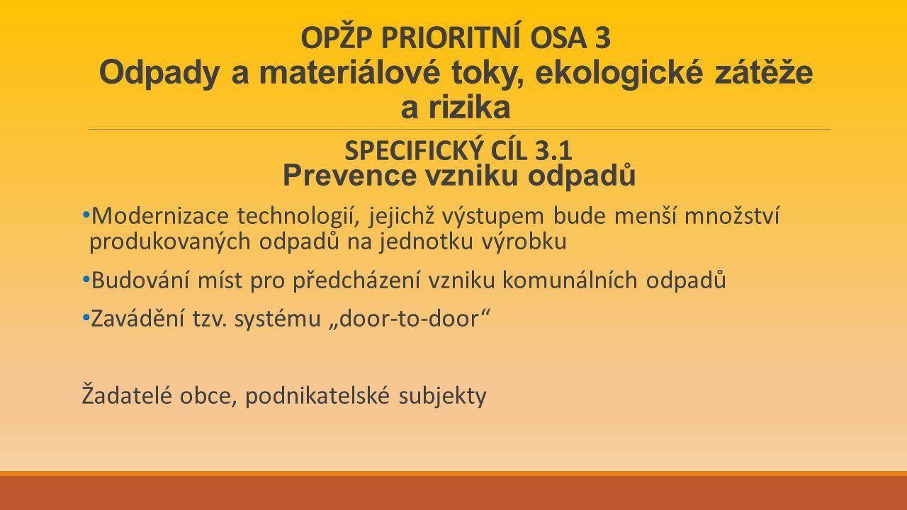 SPECIFICKÝ CÍL 3.1 Prevence vzniku odpadů