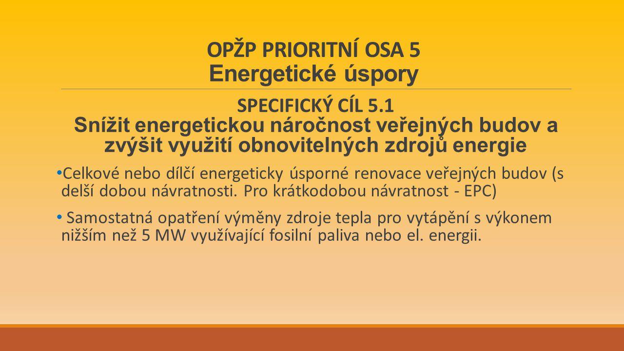 OPŽP PRIORITNÍ OSA 5 Energetické úspory