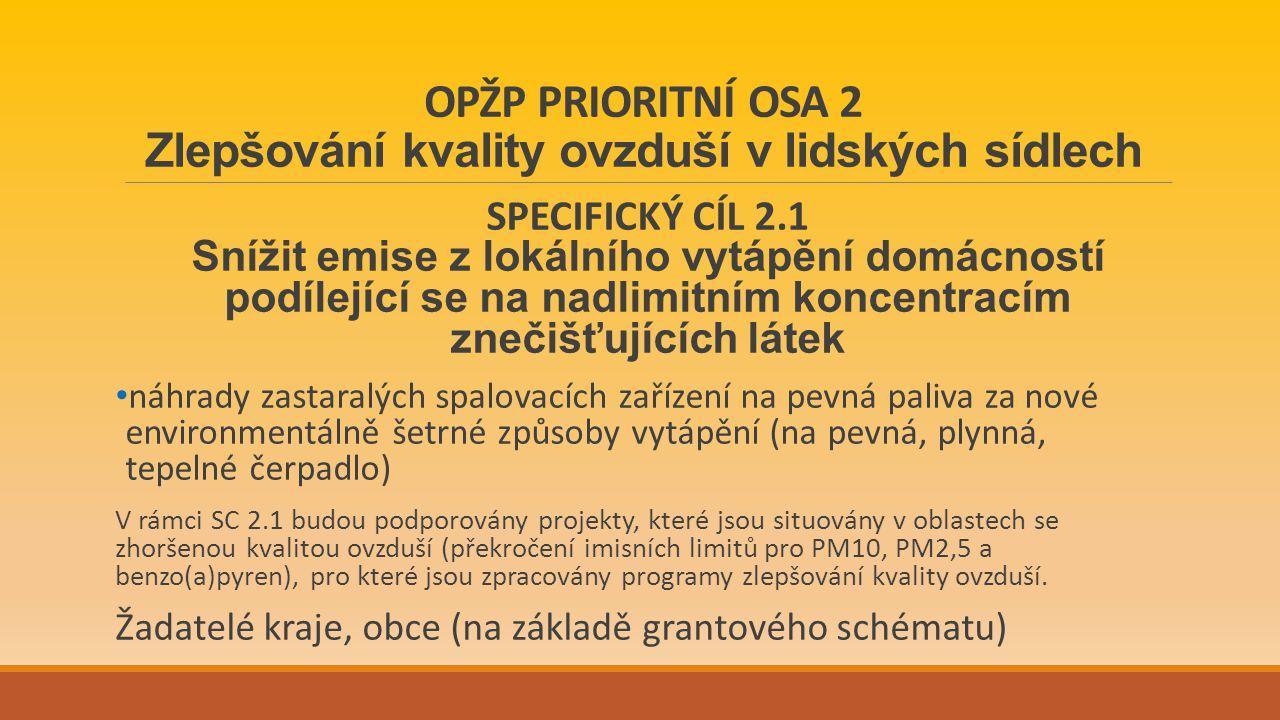 OPŽP PRIORITNÍ OSA 2 Zlepšování kvality ovzduší v lidských sídlech