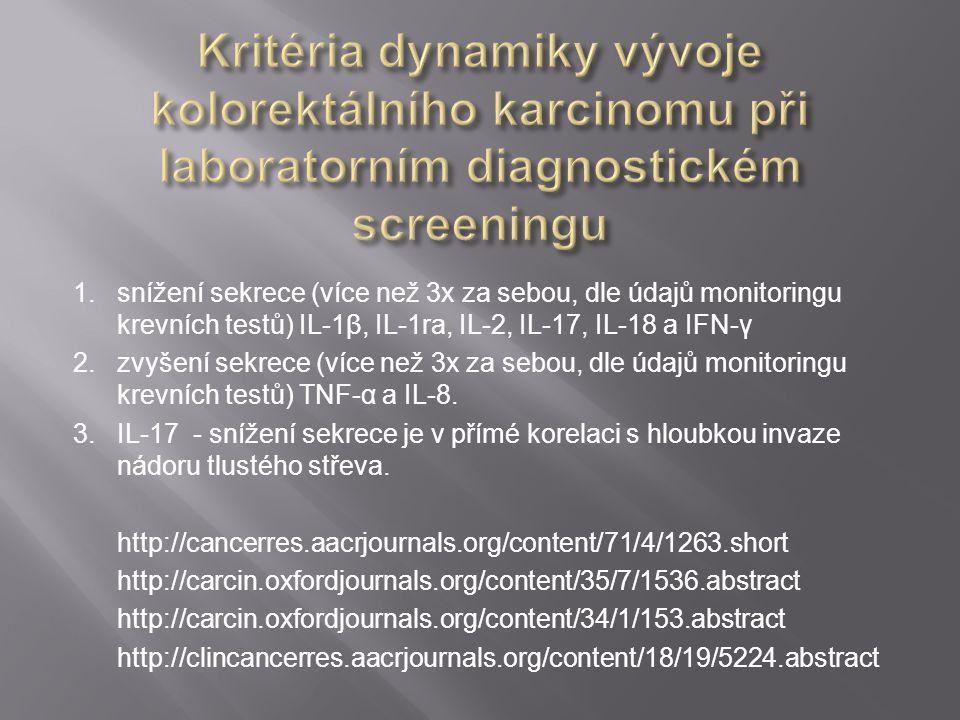 Kritéria dynamiky vývoje kolorektálního karcinomu při laboratorním diagnostickém screeningu
