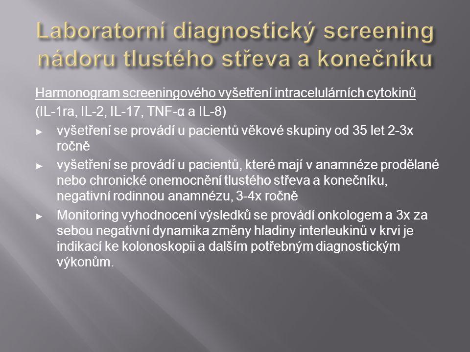 Laboratorní diagnostický screening nádoru tlustého střeva a konečníku