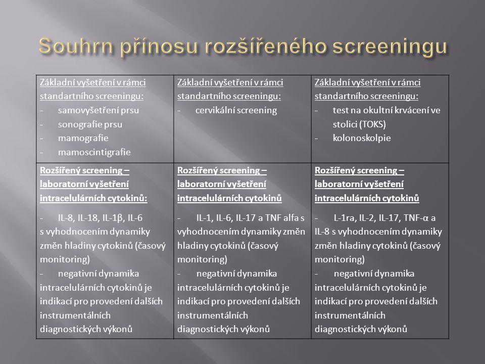 Souhrn přínosu rozšířeného screeningu