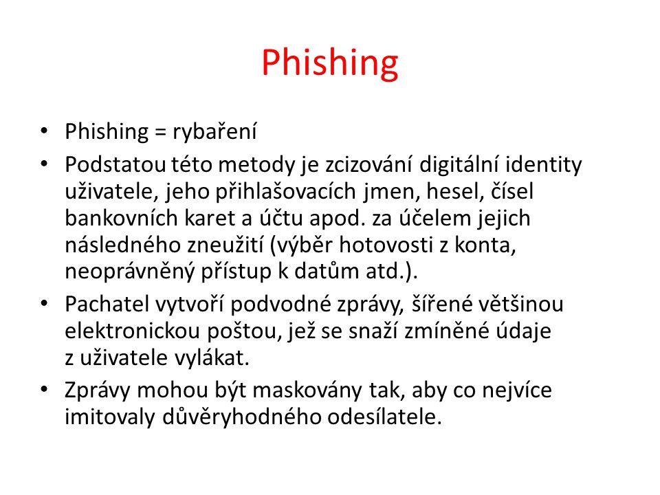 Phishing Phishing = rybaření
