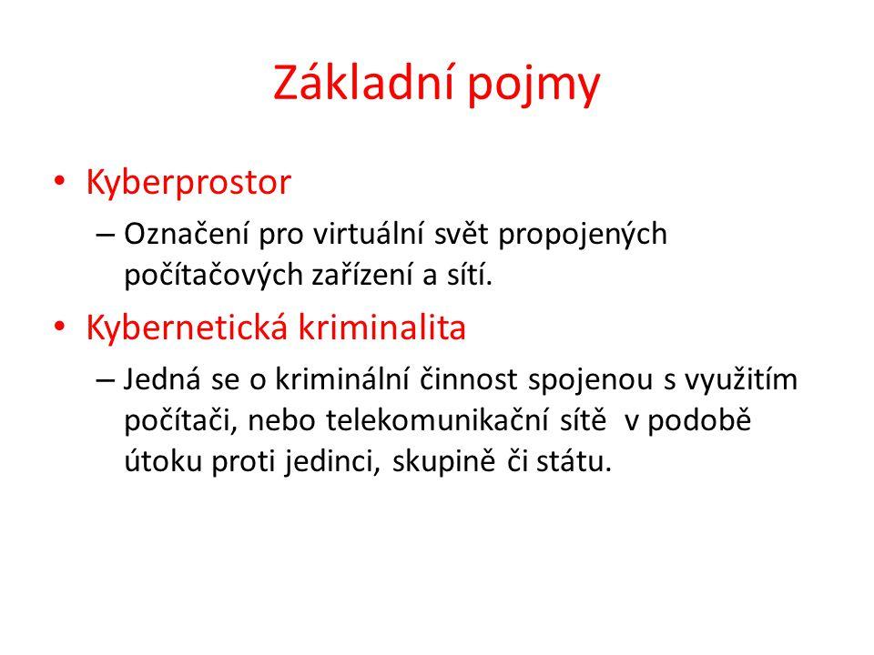 Základní pojmy Kyberprostor Kybernetická kriminalita