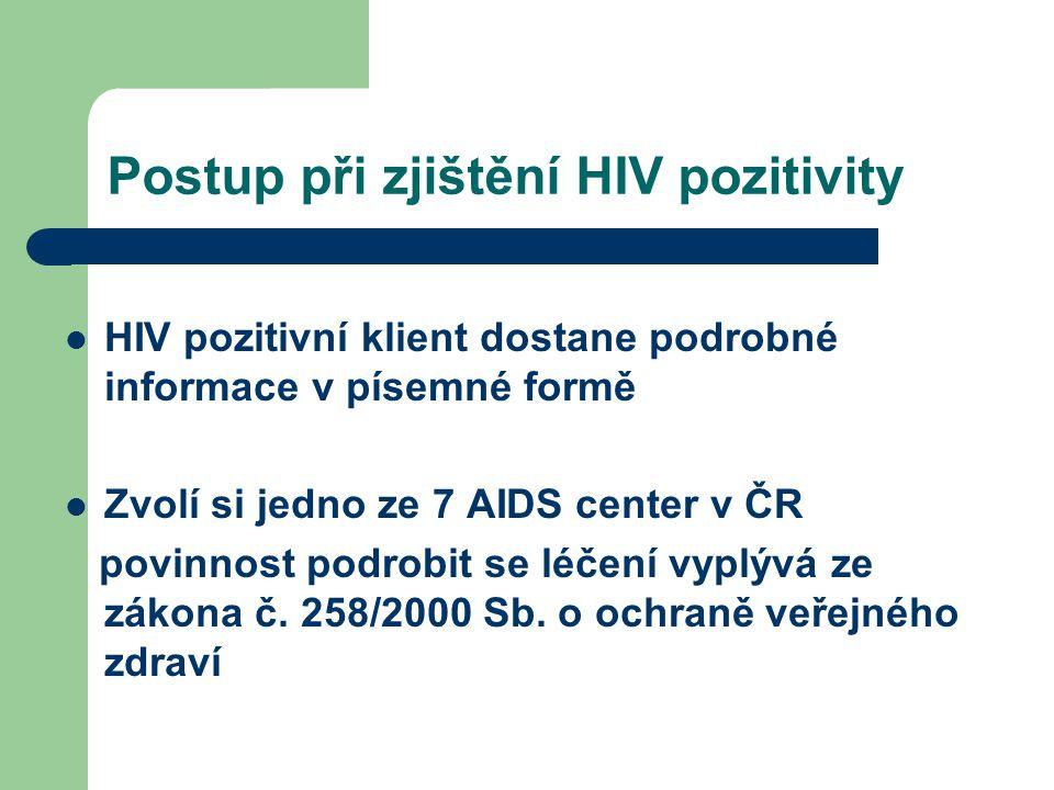 Postup při zjištění HIV pozitivity