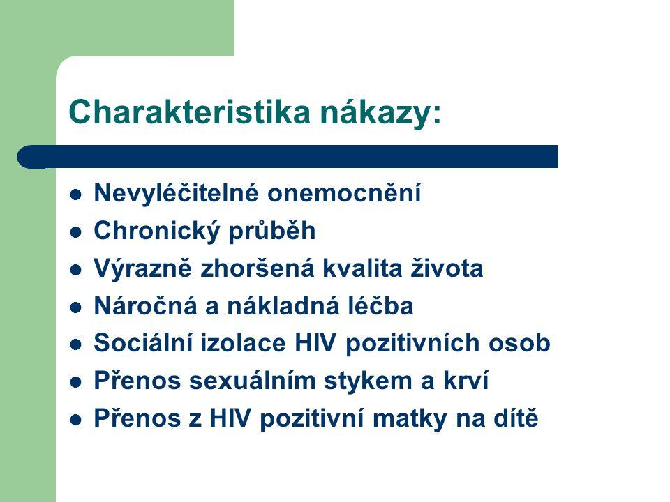 Charakteristika nákazy: