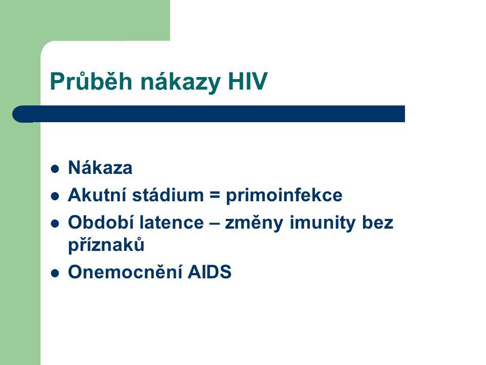 Průběh nákazy HIV Nákaza Akutní stádium = primoinfekce