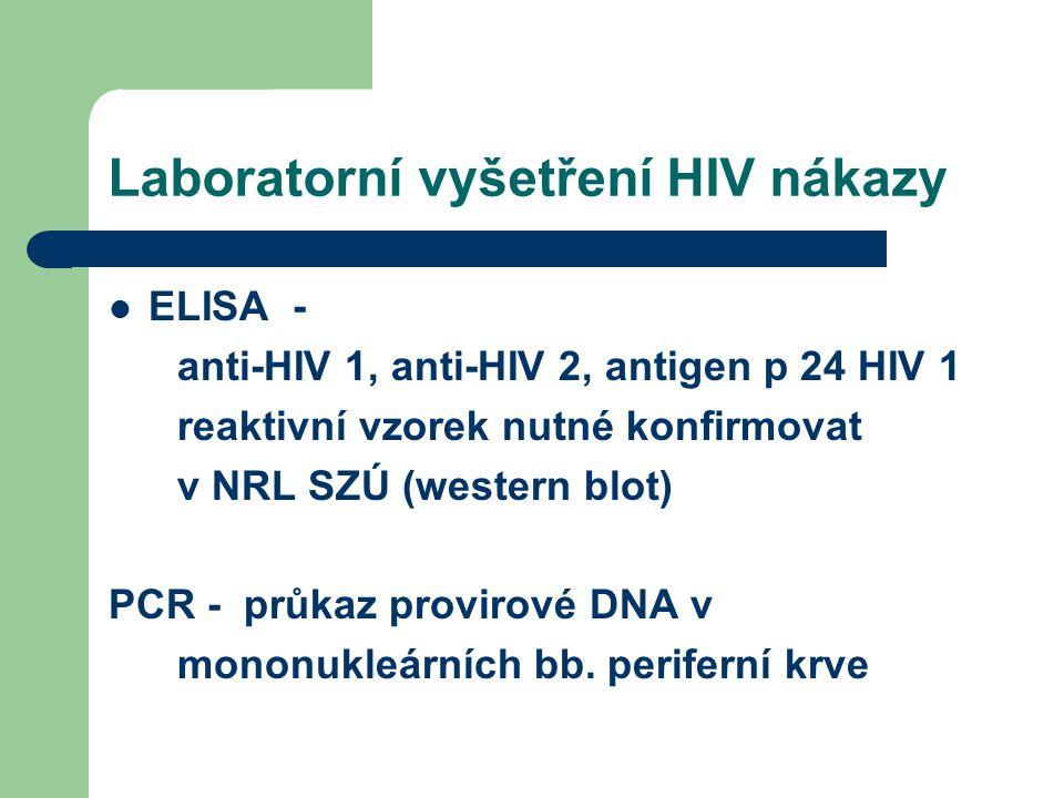 Laboratorní vyšetření HIV nákazy