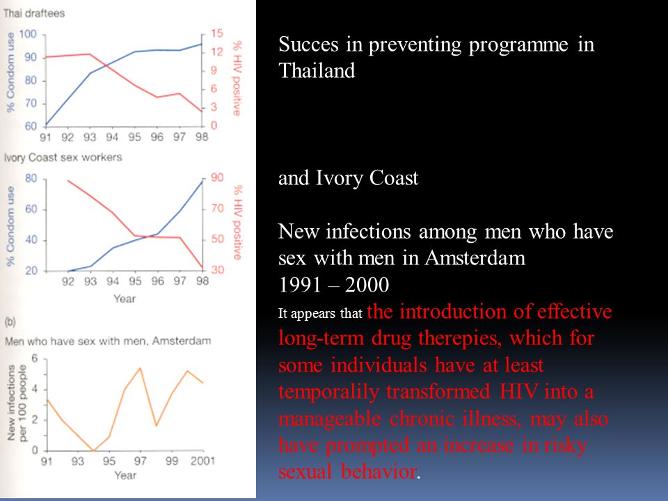 Succes in preventing programme in Thailand