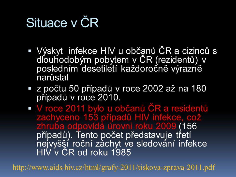 Situace v ČR Výskyt infekce HIV u občanů ČR a cizinců s dlouhodobým pobytem v ČR (rezidentů) v posledním desetiletí každoročně výrazně narůstal.