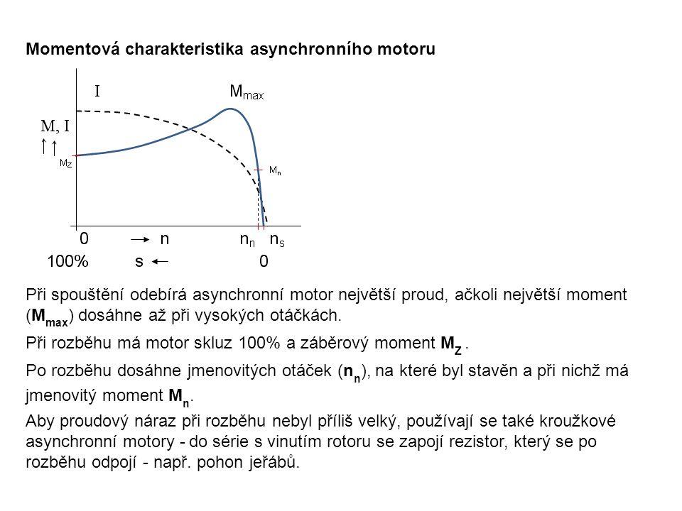 Momentová charakteristika asynchronního motoru