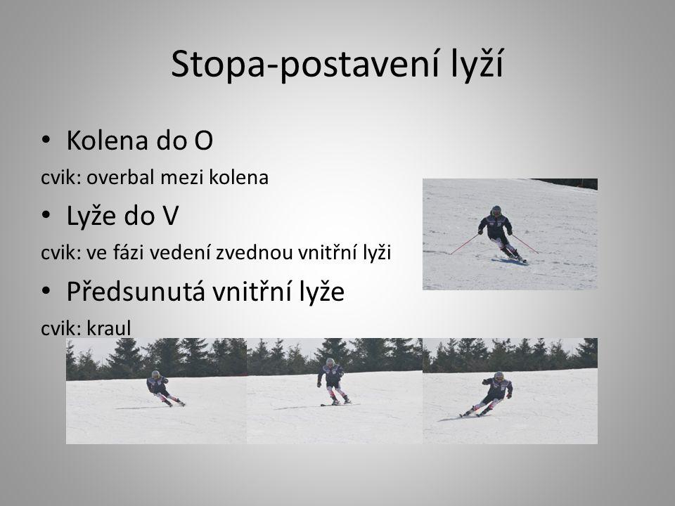 Stopa-postavení lyží Kolena do O Lyže do V Předsunutá vnitřní lyže