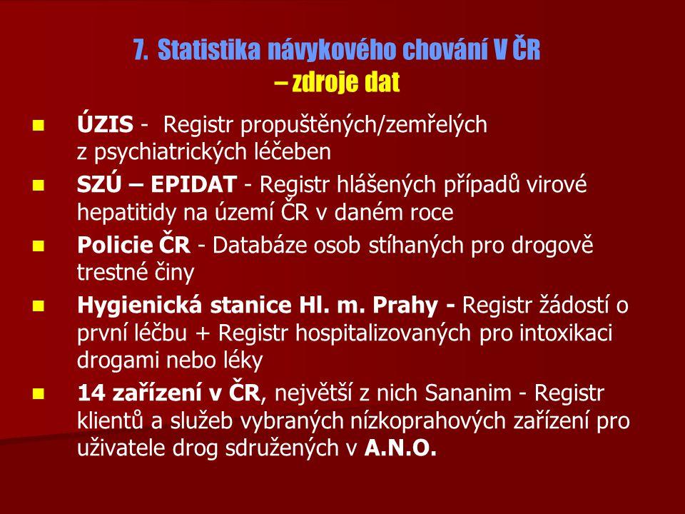 7. Statistika návykového chování V ČR – zdroje dat