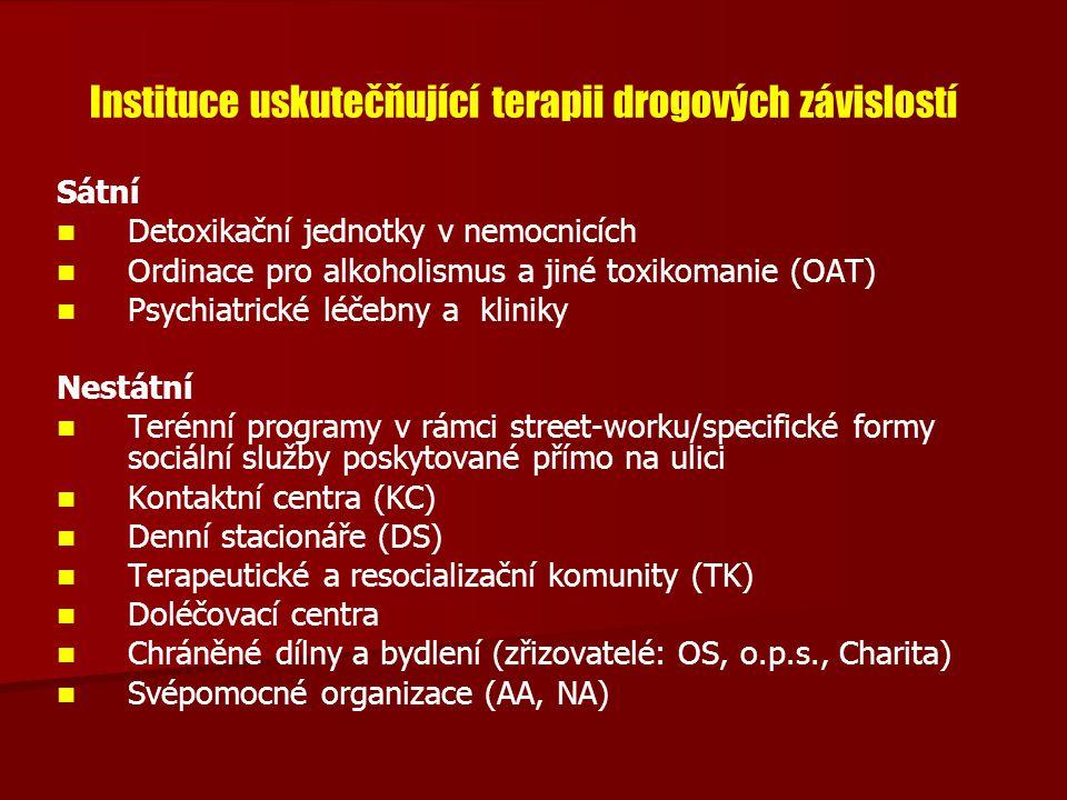 Instituce uskutečňující terapii drogových závislostí