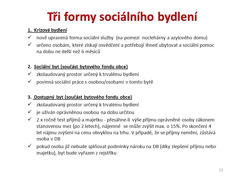 Tři formy sociálního bydlení