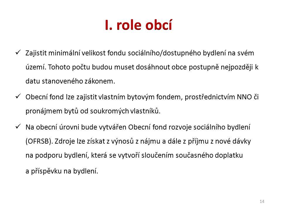 I. role obcí