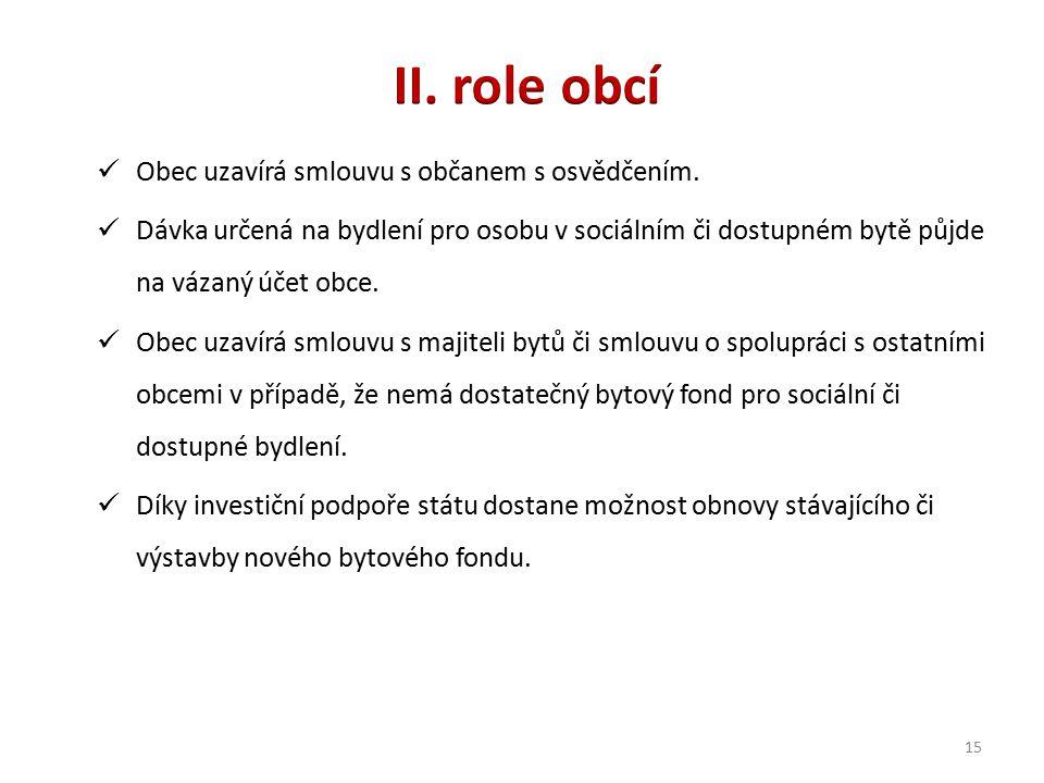 II. role obcí Obec uzavírá smlouvu s občanem s osvědčením.