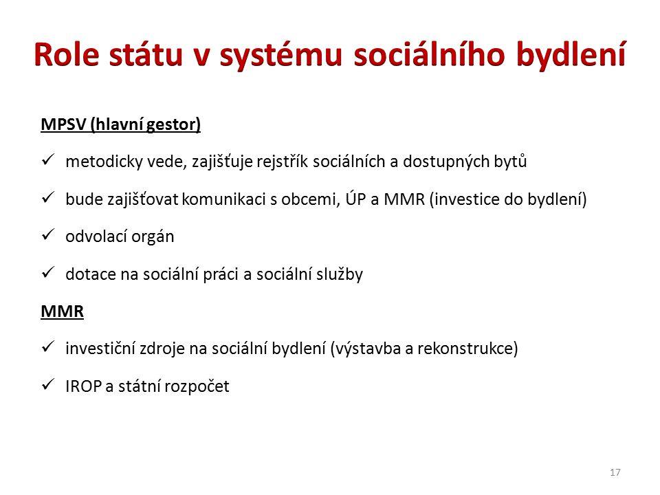 Role státu v systému sociálního bydlení