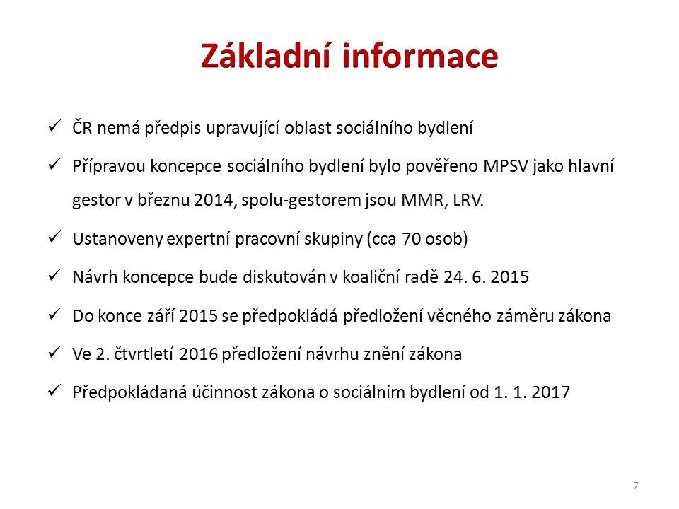 Základní informace ČR nemá předpis upravující oblast sociálního bydlení.