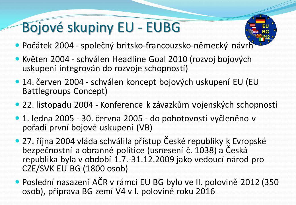 Bojové skupiny EU - EUBG
