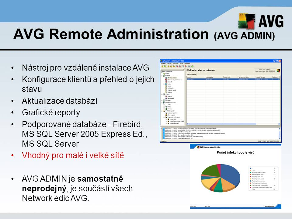 AVG Remote Administration (AVG ADMIN)