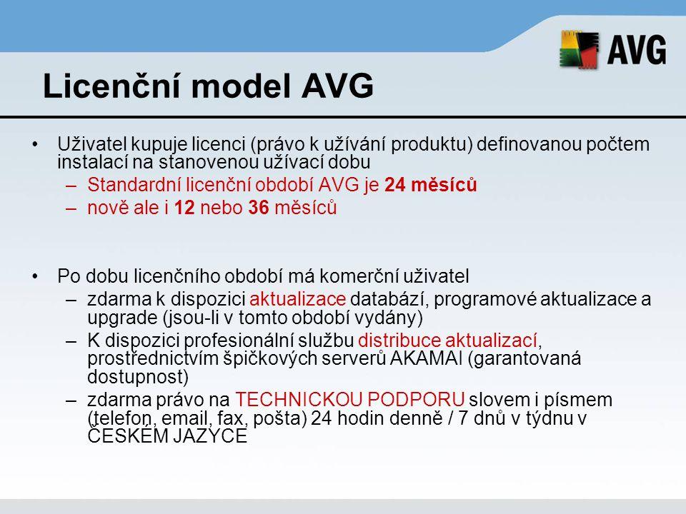 Licenční model AVG Uživatel kupuje licenci (právo k užívání produktu) definovanou počtem instalací na stanovenou užívací dobu.