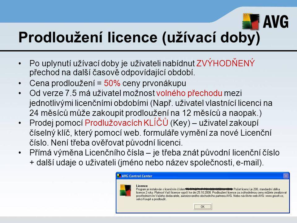 Prodloužení licence (užívací doby)