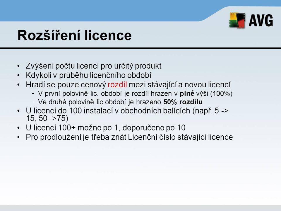 Rozšíření licence Zvýšení počtu licencí pro určitý produkt