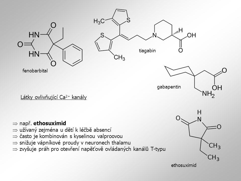 Látky ovlivňující Ca2+ kanály