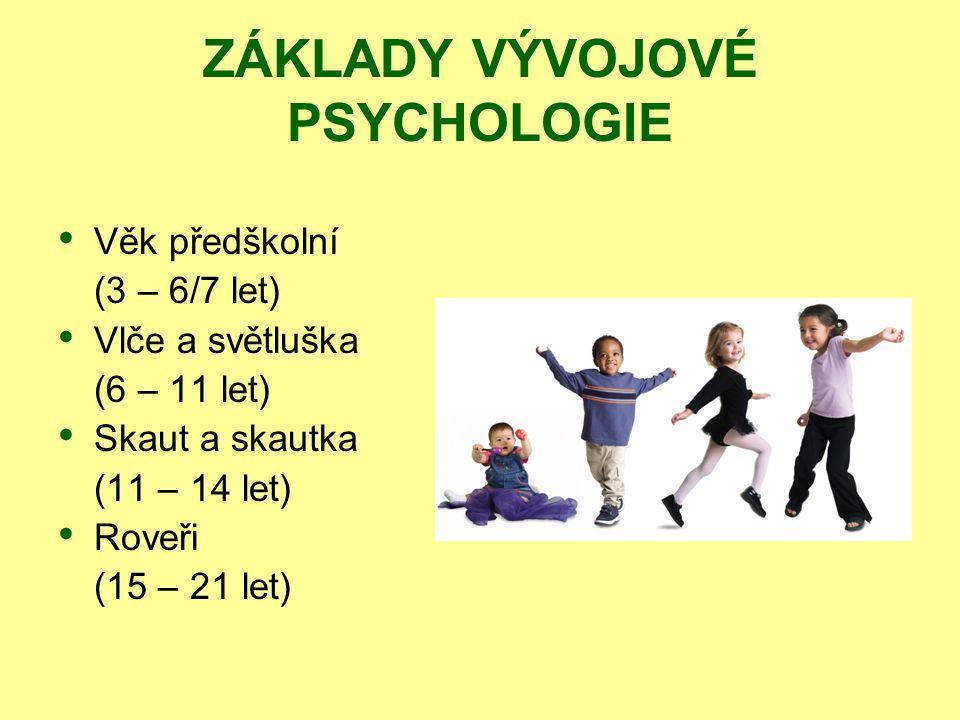 ZÁKLADY VÝVOJOVÉ PSYCHOLOGIE