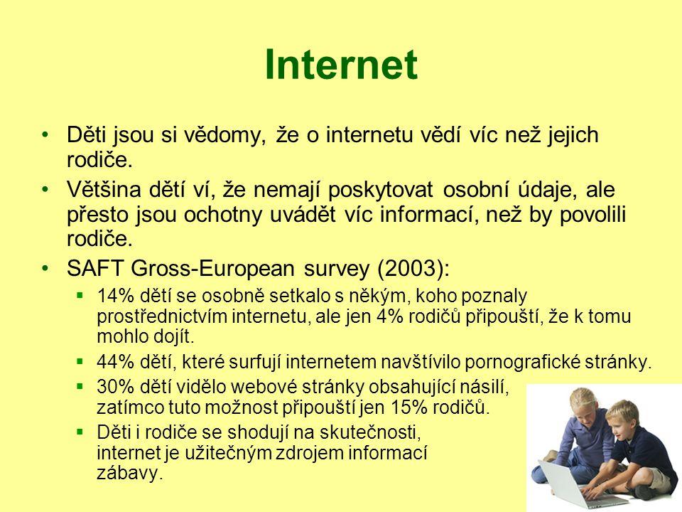 Internet Děti jsou si vědomy, že o internetu vědí víc než jejich rodiče.