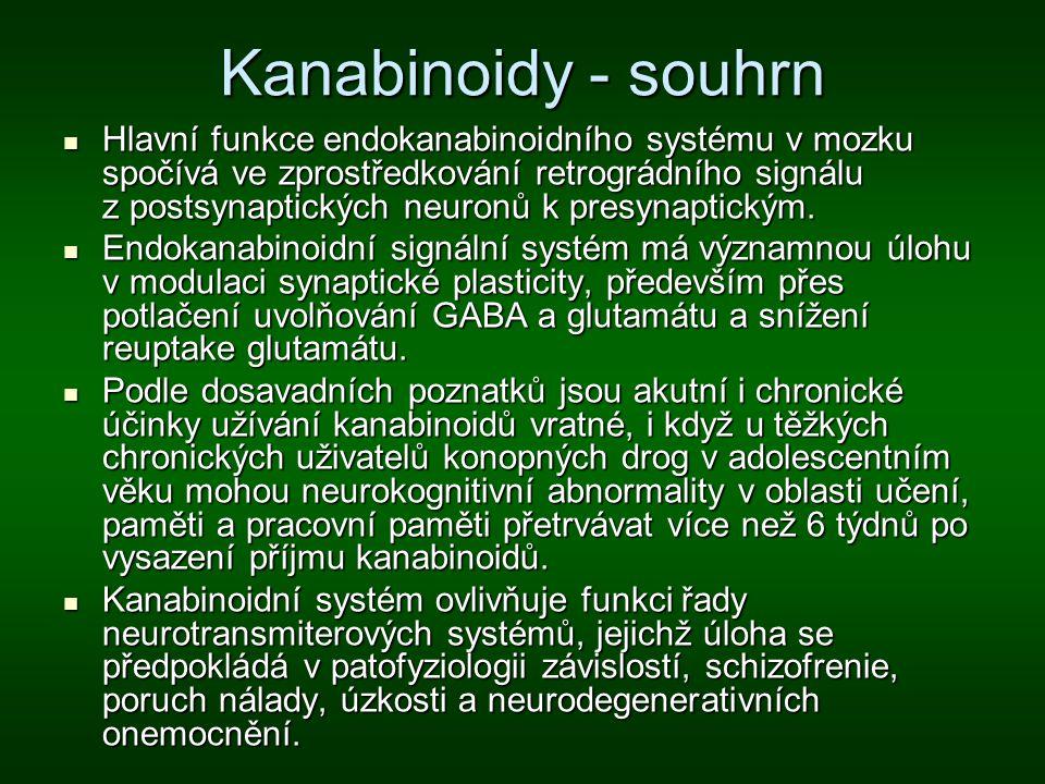 Kanabinoidy - souhrn