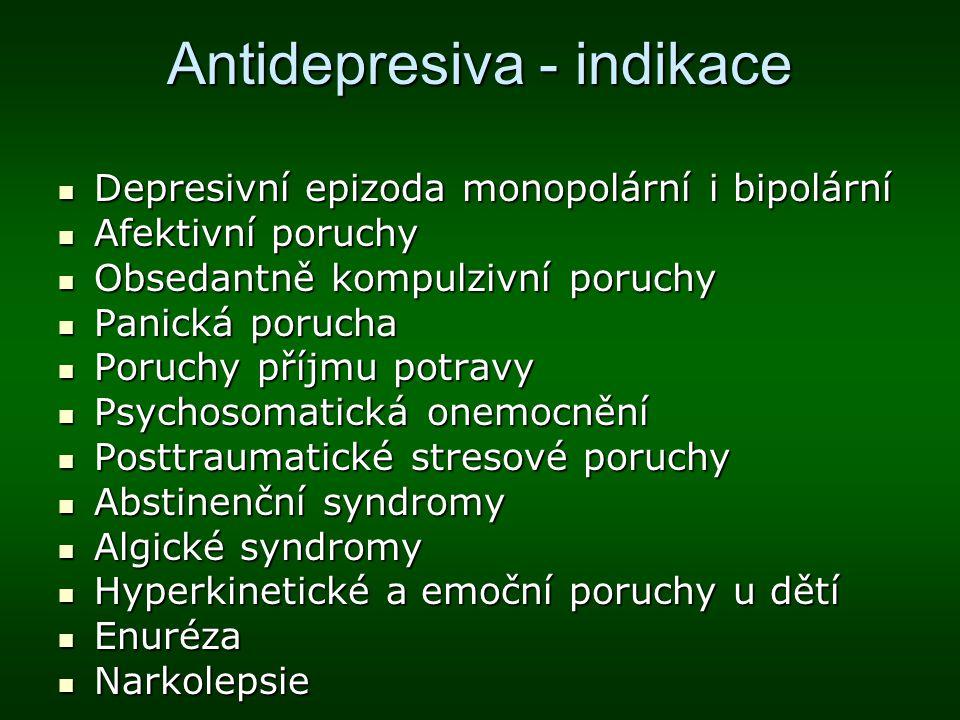 Antidepresiva - indikace