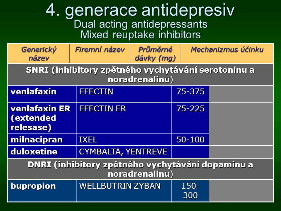 4. generace antidepresiv Dual acting antidepressants Mixed reuptake inhibitors