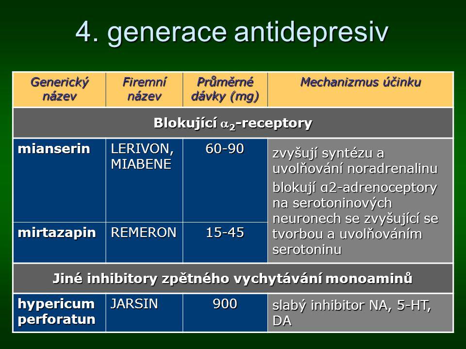 4. generace antidepresiv