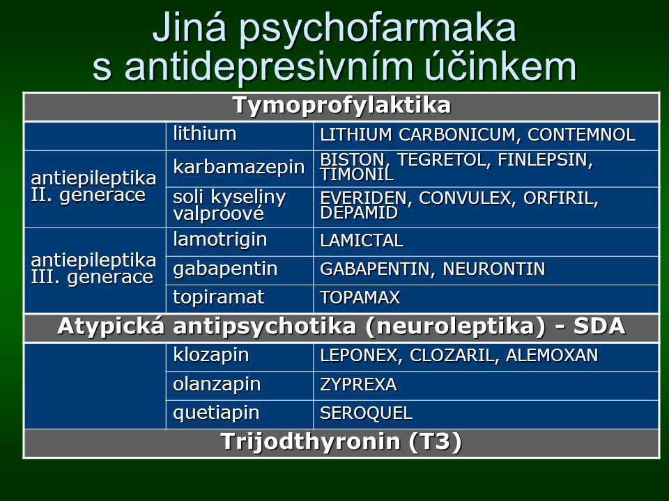 Jiná psychofarmaka s antidepresivním účinkem