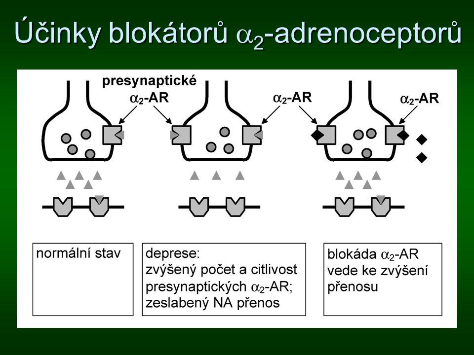 Účinky blokátorů 2-adrenoceptorů
