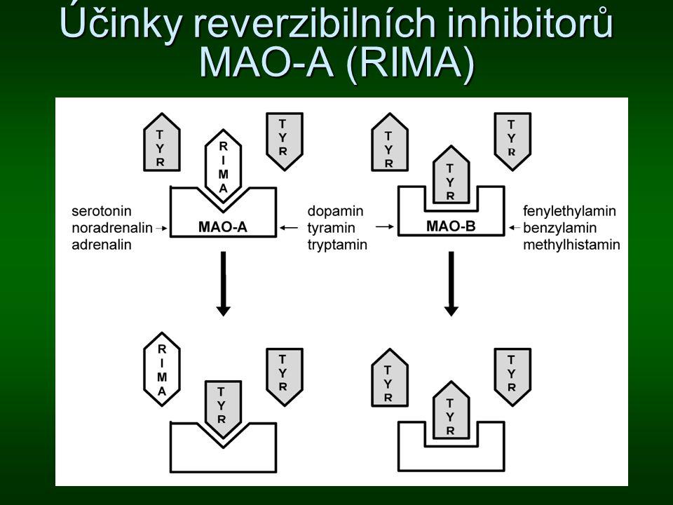 Účinky reverzibilních inhibitorů MAO-A (RIMA)