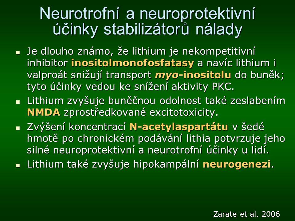 Neurotrofní a neuroprotektivní účinky stabilizátorů nálady