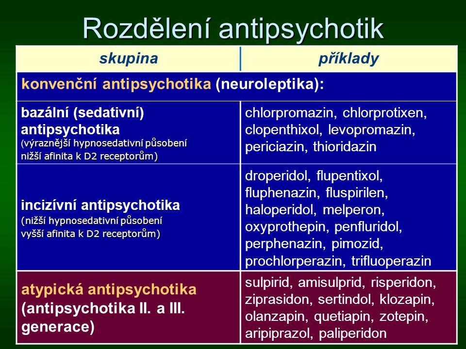 Rozdělení antipsychotik