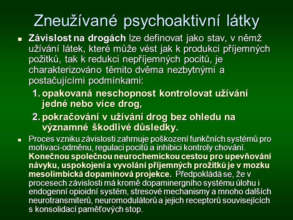 Zneužívané psychoaktivní látky