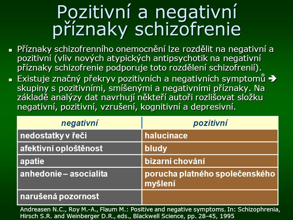 Pozitivní a negativní příznaky schizofrenie