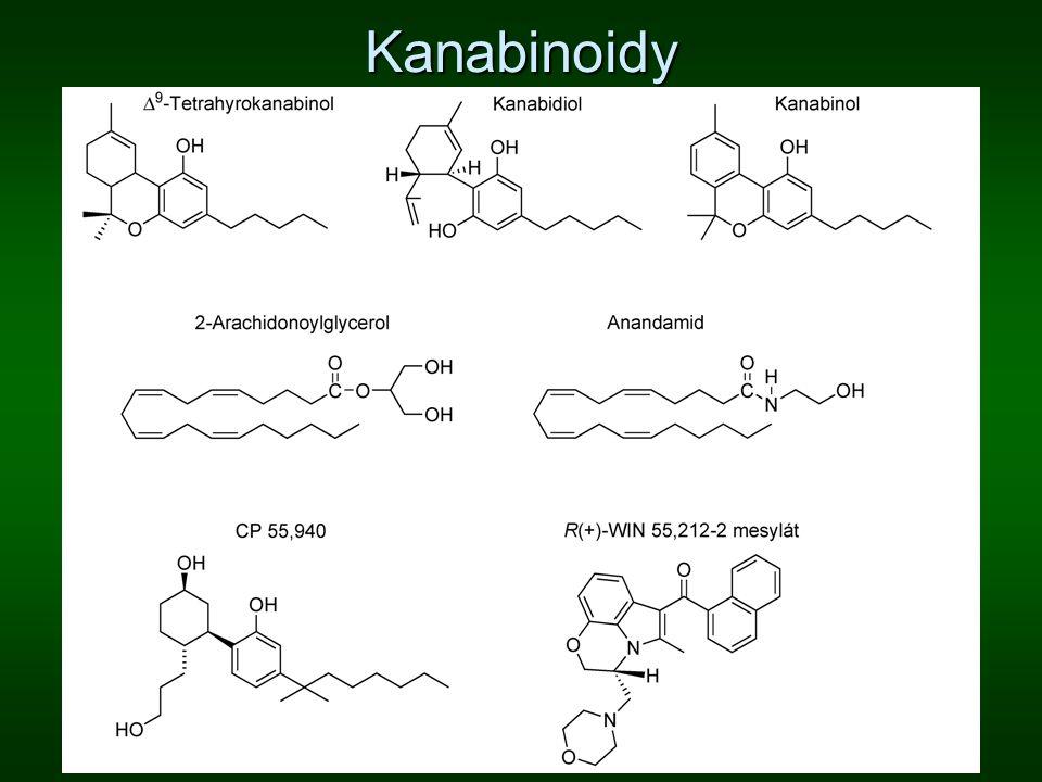 Kanabinoidy