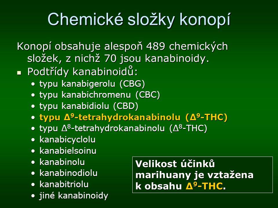 Chemické složky konopí