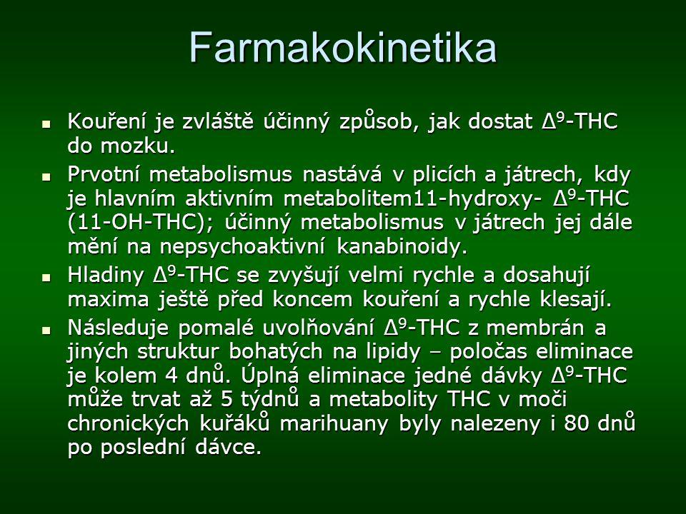 Farmakokinetika Kouření je zvláště účinný způsob, jak dostat Δ9-THC do mozku.