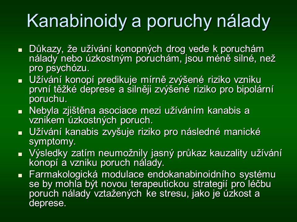 Kanabinoidy a poruchy nálady