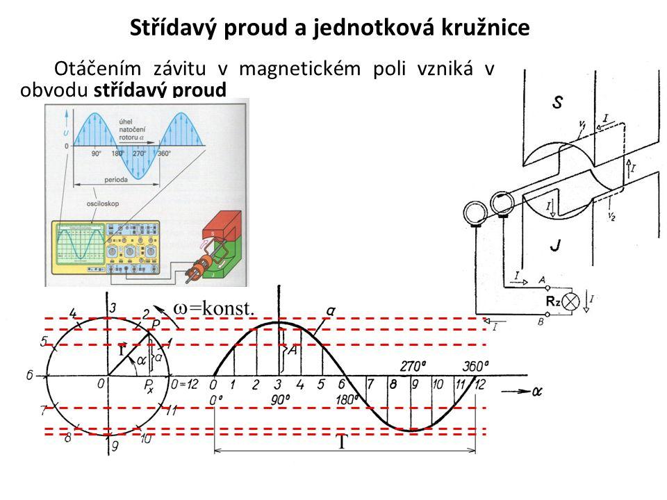 Střídavý proud a jednotková kružnice