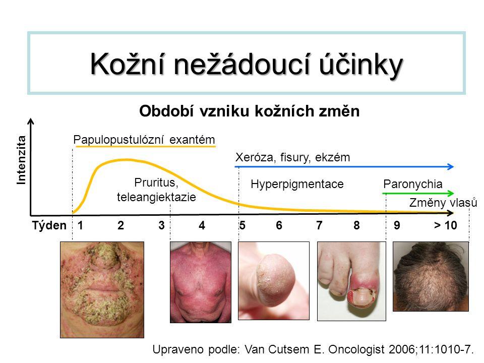 Kožní nežádoucí účinky