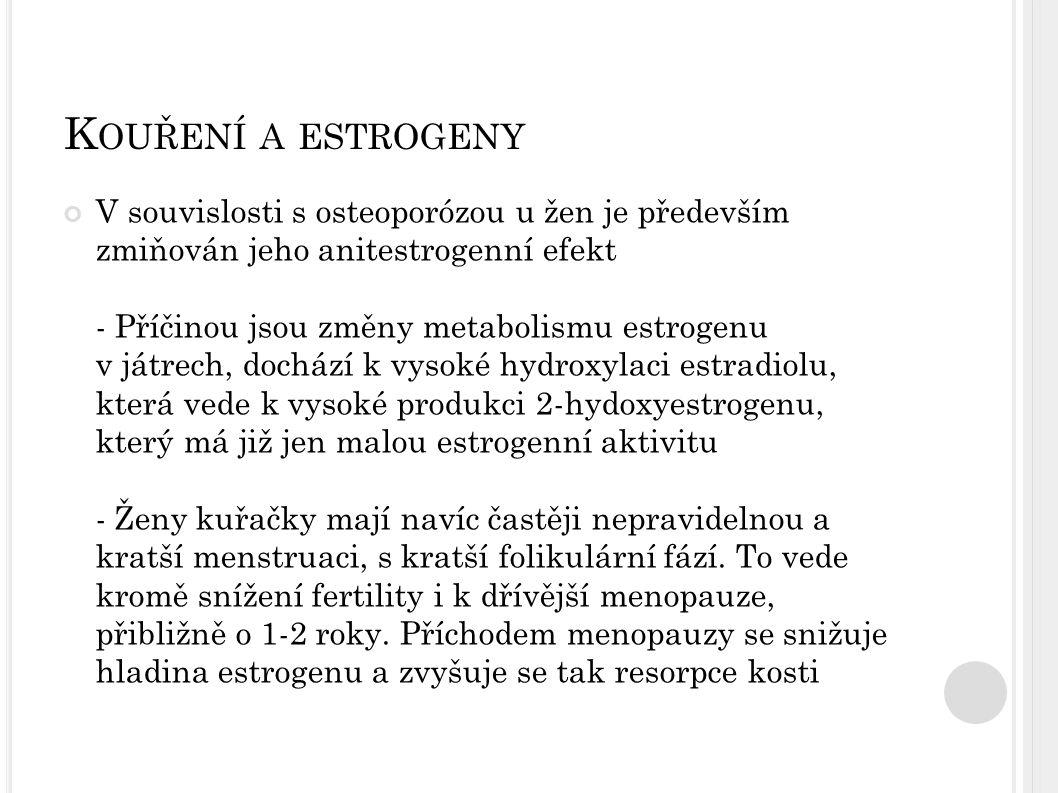 Kouření a estrogeny
